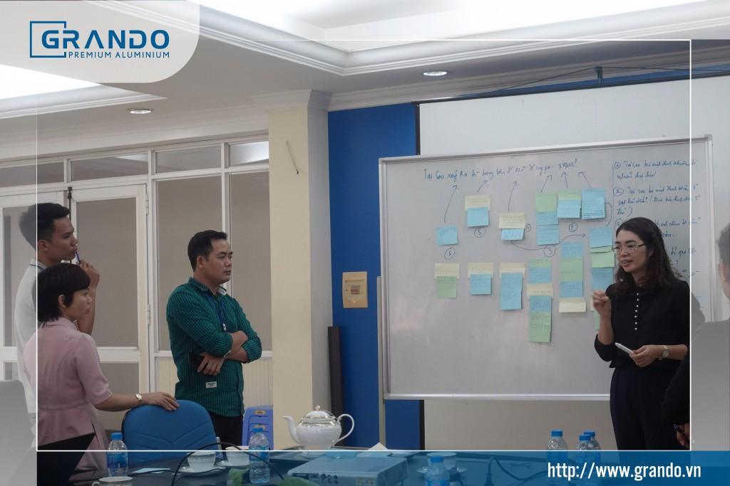 Chương trình đào tạo áp dụng sản xuất tinh gọn Lean (lần 2)