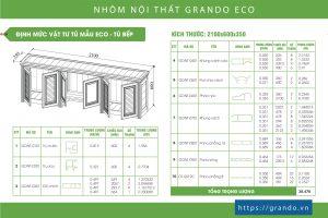 Định mức vật tư tủ mẫu Eco - Tủ bếp