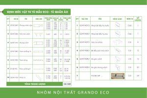 Hướng dẫn lắp ghép nhôm nội thất Grando Eco